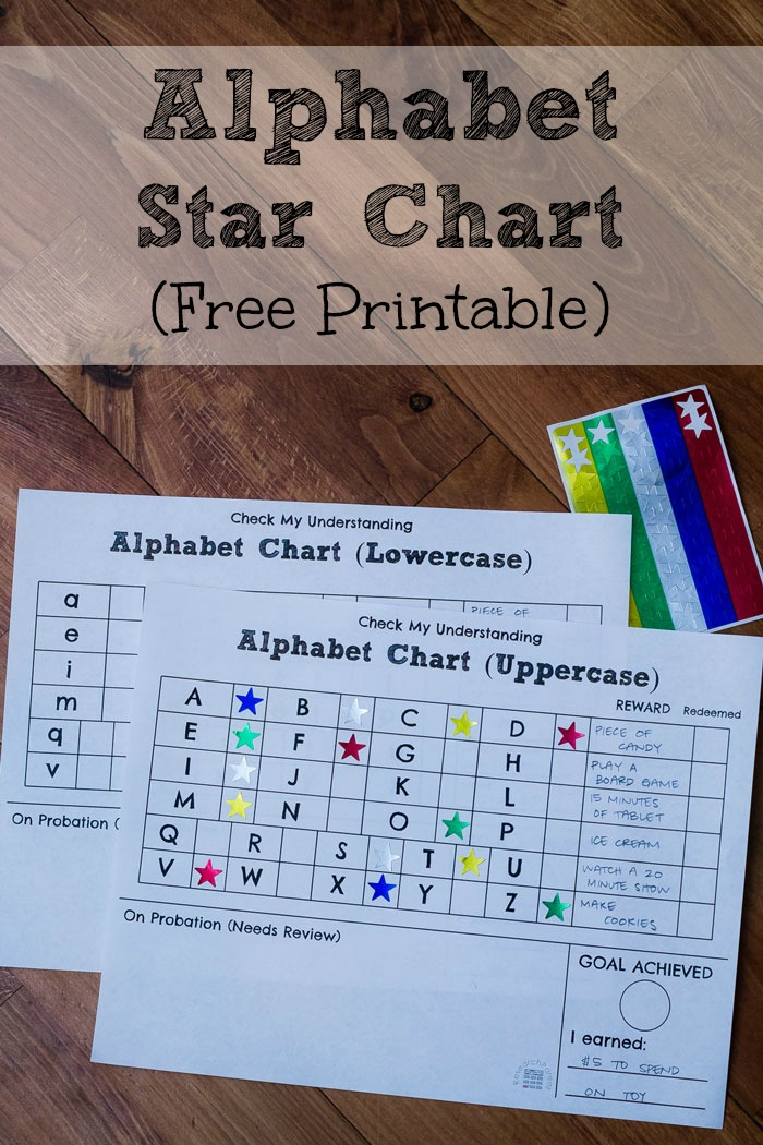 photograph relating to Free Printable Abc Chart named Alphabet Star Charts -