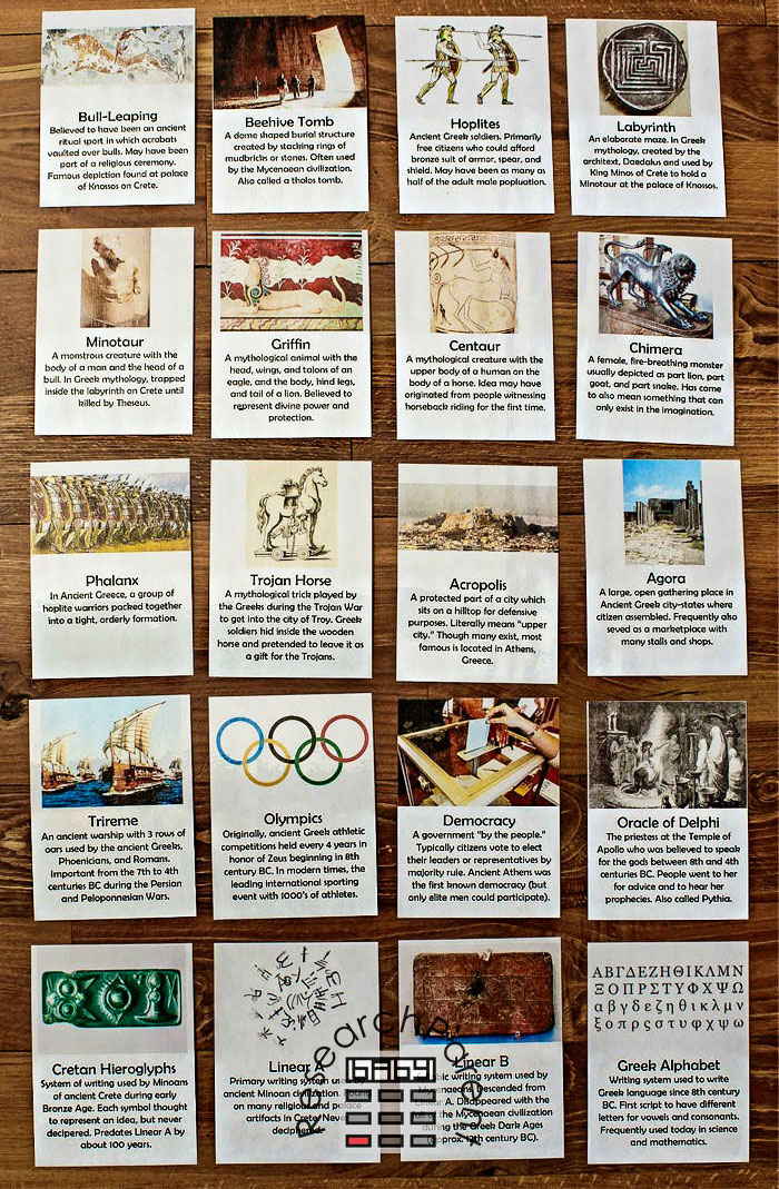 Ancient Greece Definition Cards Full Set