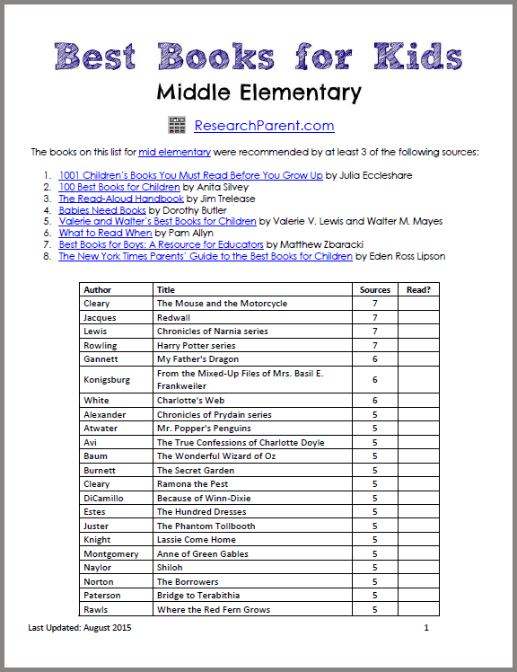 Best Books for Mid Elementary