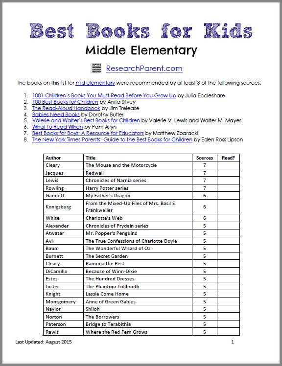 Best Books for Mid Elementary