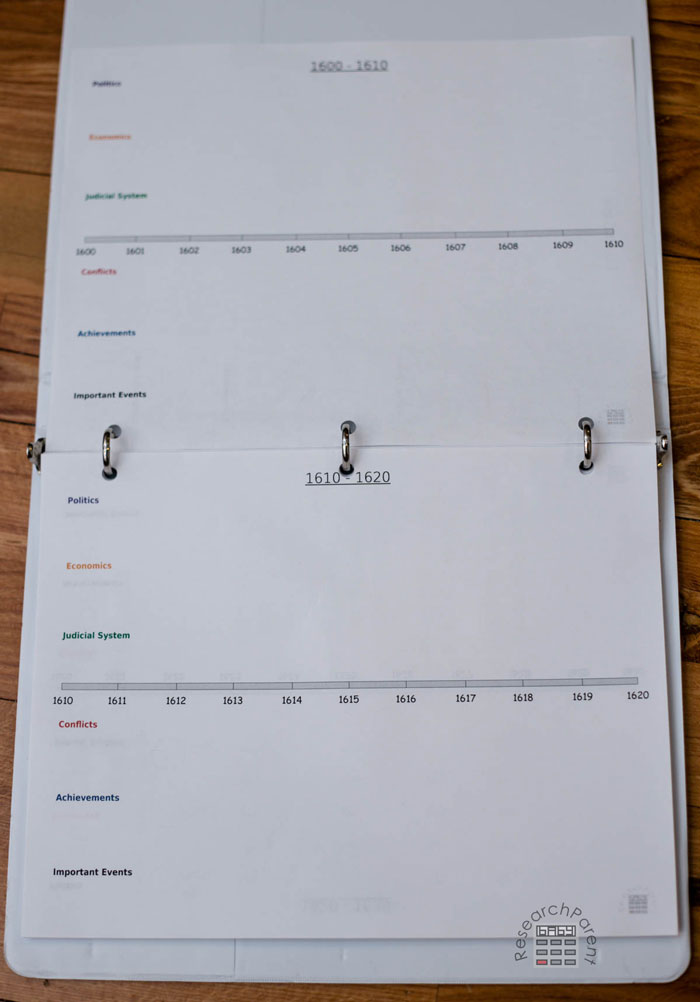 Blank US History Timeline in Binder