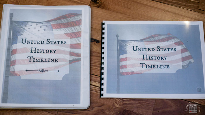 Two versions of Blank United States history timeline