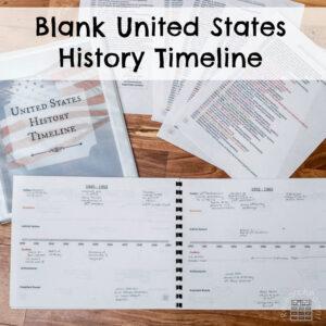Blank United States History Timeline
