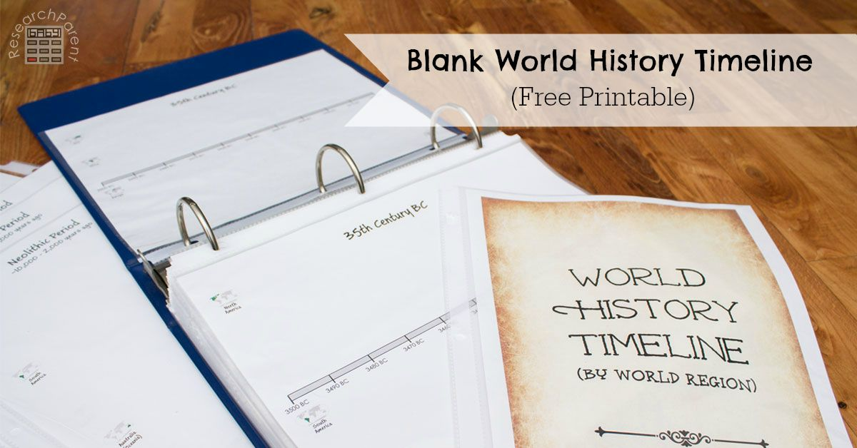 photo relating to Blank Timeline Printable identified as Blank World wide Heritage Timeline -