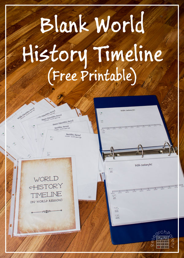 graphic relating to Blank Timeline Printable named Blank Planet Heritage Timeline -