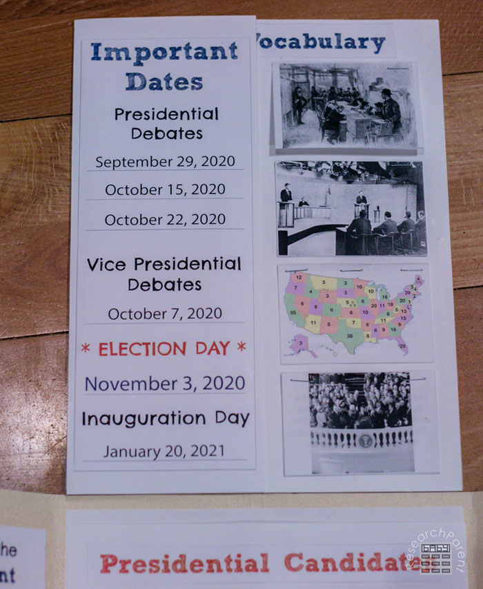 Close-Up of Important Dates