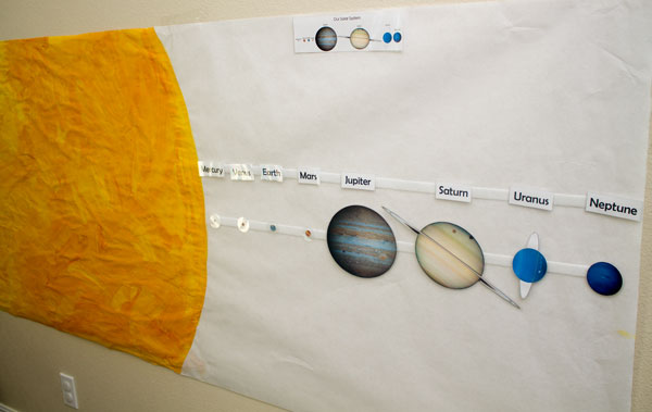Completed Relative Size of the Sun