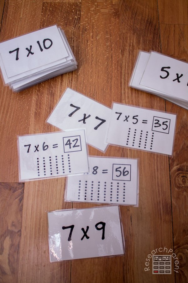 Laminated Interactive Multiplication Cards
