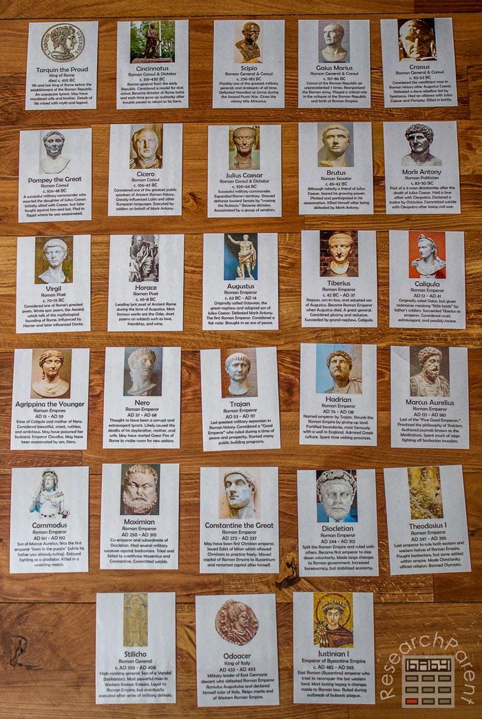 Full Set of Ancient Romans