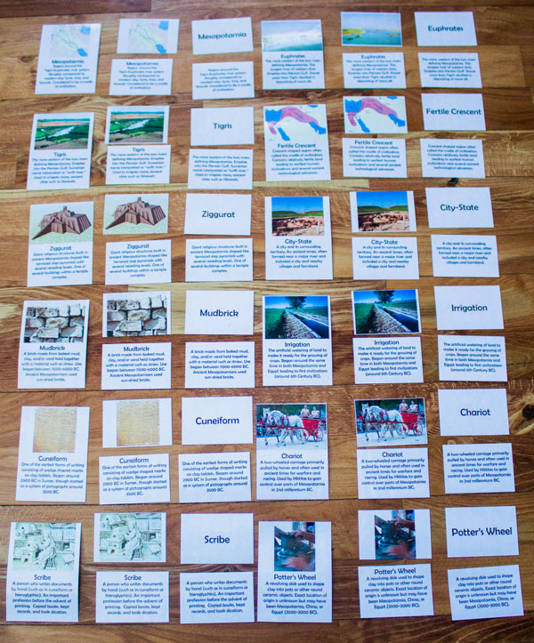 Ancient Mesopotamia Definition Cards - Full Set