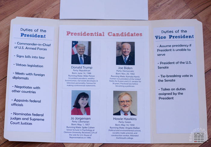 Glue in presidential candidates