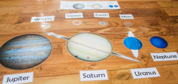 Laminated Relative Sizes of Planets