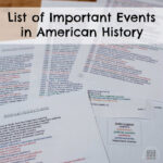 List of Important Events in American History