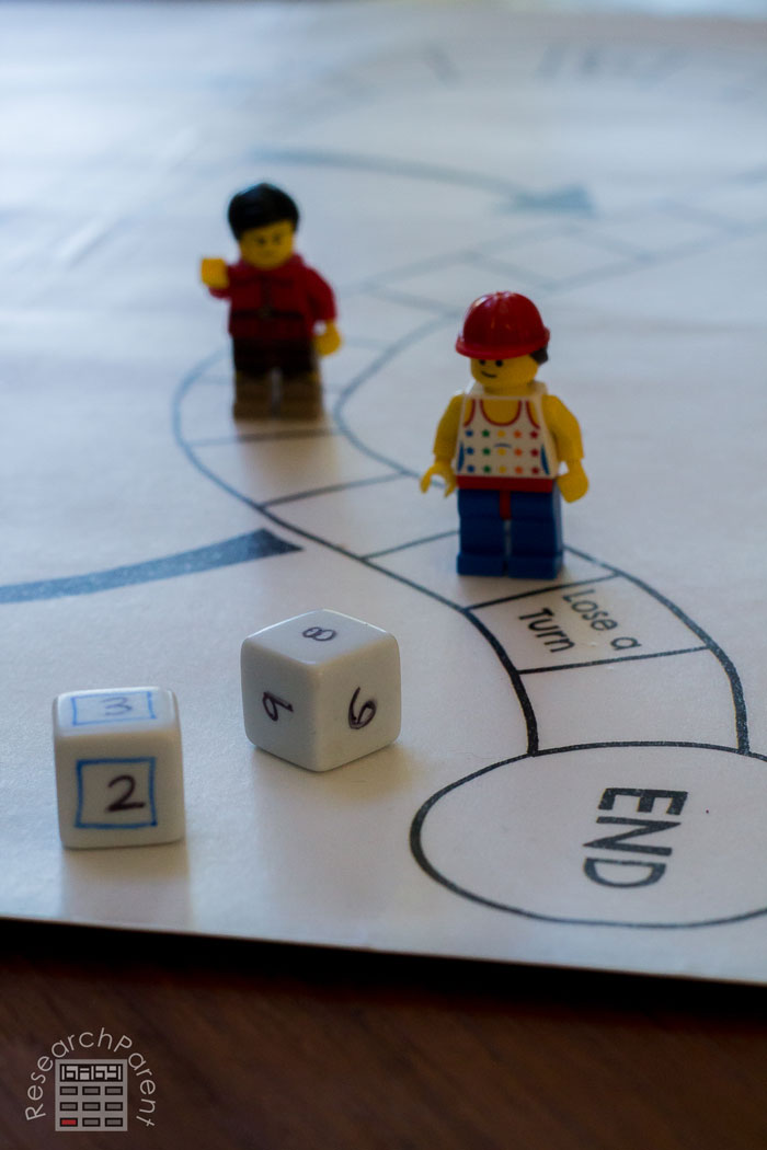 Multiplication Fact Board Game