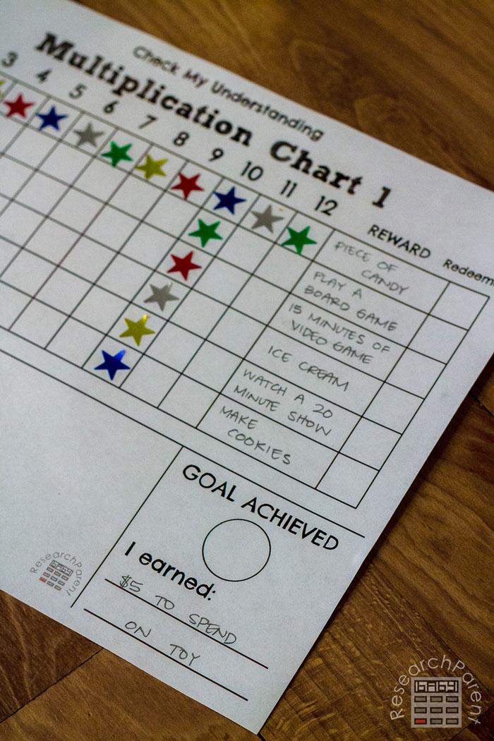 Multiplication Star Chart Rewards