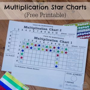 Multiplication Star Charts