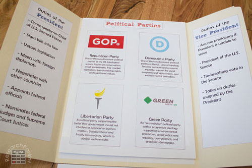 Presidential Election Lap Book Political Parties