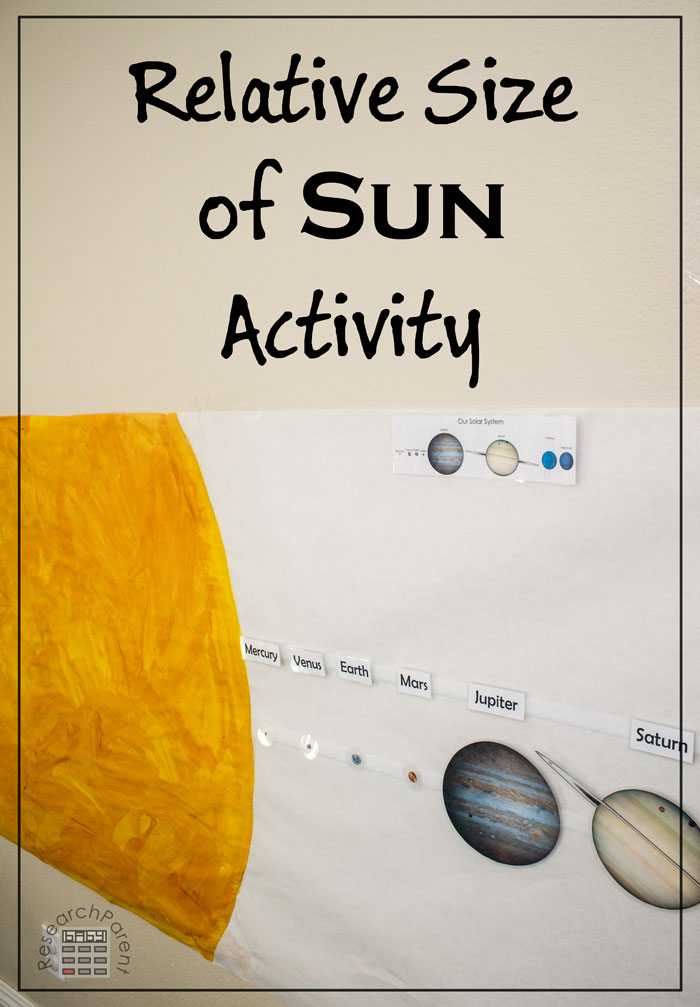 Relative Size of the Sun by ResearchParent.com