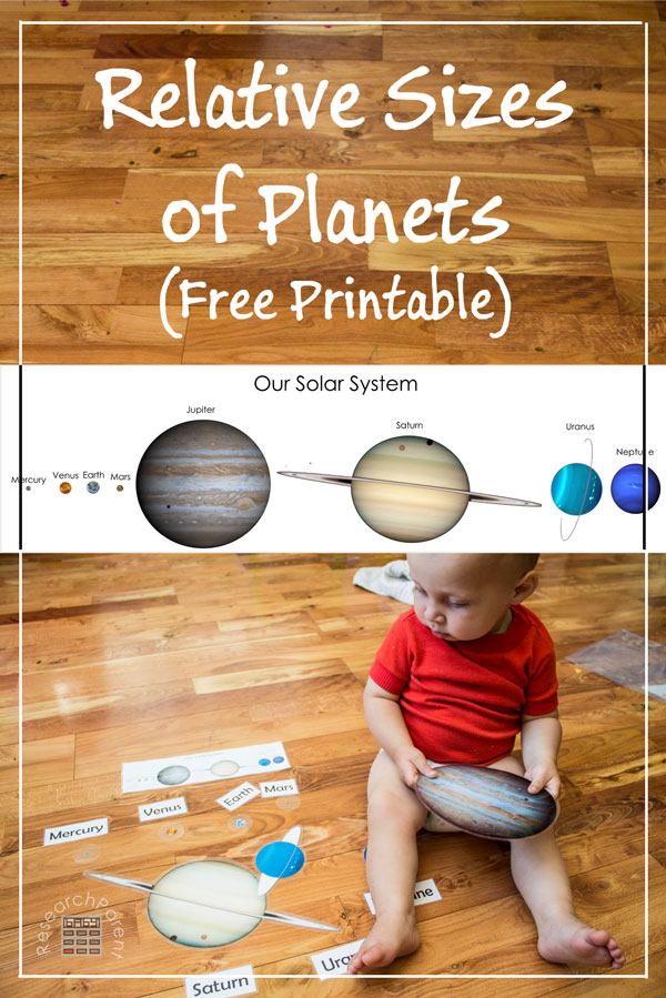 Relative Sizes of Planets Free Printable by ResearchParent.com