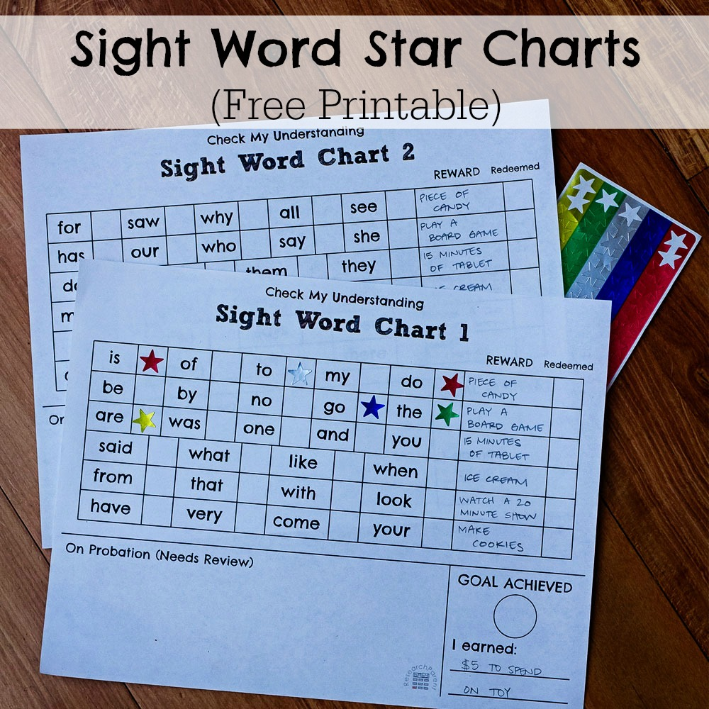 Sight World Star Chart