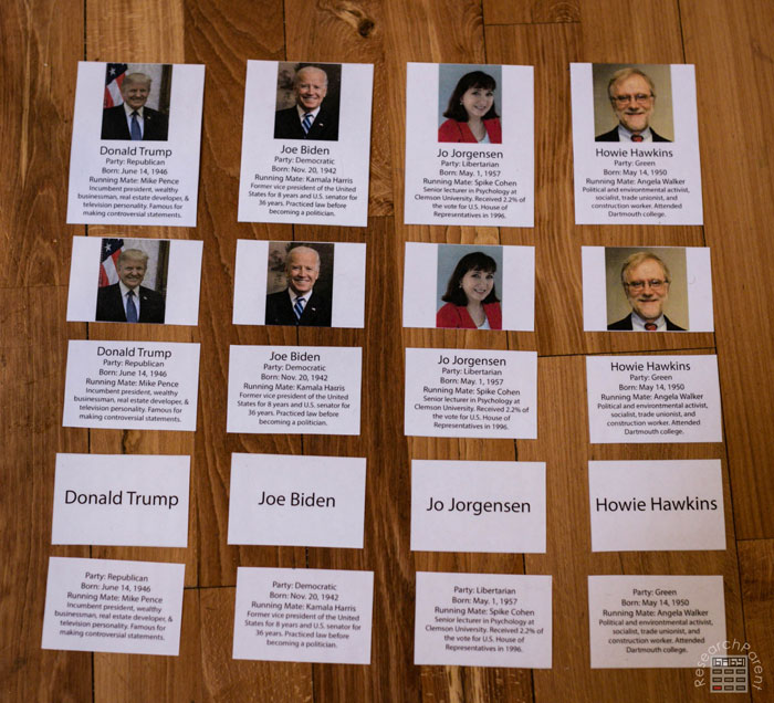2020 Election Candidates