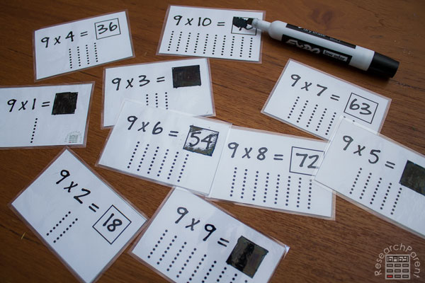 Whiteboard Marker Interactive Multiplication Cards