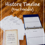 World History Timeline by ResearchParent.com